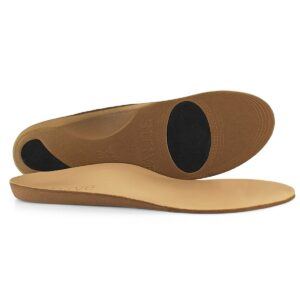 Strive Orthotic Insoles